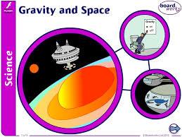 boardworks ltd of 9 boardworks ltd of 9 how is space observed