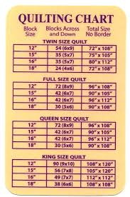 crib blankets size another handy quilt size yardage chart crib