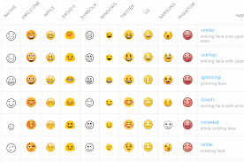android smileys emoji and discourse
