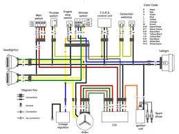 yamaha big bear 350 wiring diagram yamaha wiring diagrams collection