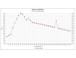 true liposomal vitamin c for insulin dependent diabetics u2013 vitamin