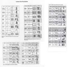 How To Read Floor Plans Symbols House Plans Legend Symbols Arts
