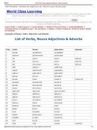 list of verbs nouns adjectives u0026 adverbs build vocabulary