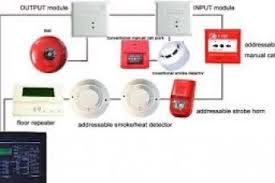 gst fire alarm system wiring diagram gst free wiring diagrams