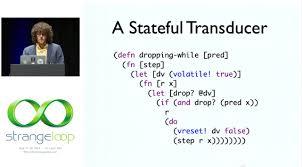 Clojure Map Clojure Tutorial Misc Notes