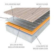 electric underfloor heating mats laminate meze