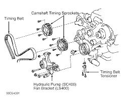 lexus gs300 parts diagram 2000 lexus gs 400 serpentine belt routing and timing belt diagrams