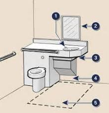 Ada Bathroom Sink Requirements Related Keywords  Suggestions Ada - Ada kitchen sink requirements