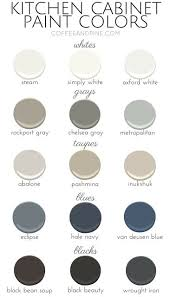 popular kitchen cabinet colors from coffeeandpine com these