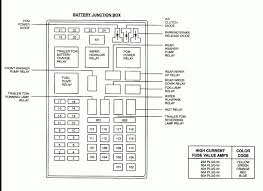 2003 ford expedition fuel pump wiring diagram wiring diagram