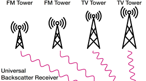 Radio Tower For Internet Internet Of Things Iot Sensors Could Connect Via Ambient Radio