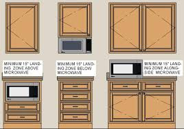 bright ideas kitchen design microwave placement in new kitchens