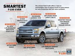 ford f150 uk dealer 82 best f 150 images on ford trucks lifted trucks and