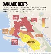 portland neighborhoods guide oakland neighborhoods with the highest and cheapest rents san
