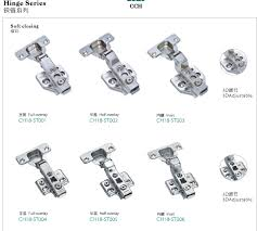 Cabinet Hinge Overlay Kitchen Cabinet Hinge Types Peachy Ideas 2 Of Hinges Hbe Kitchen