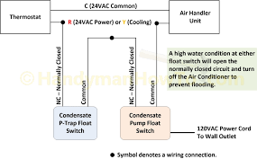 ac low voltage wiring diagram gooddy org
