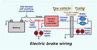 wiring diagrams trailer light diagram kit 7 unbelievable brake
