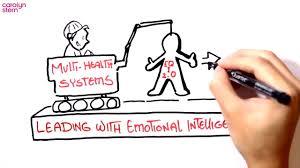 leading with emotional intelligence youtube