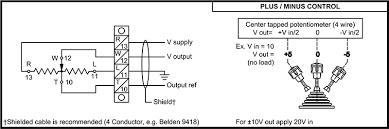 a look at adjusting u0026 wiring joystick potentiometers j r