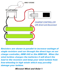 300 watt divert load resistor missouri wind and solar