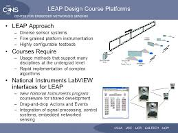 Leap Design The Low Power Energy Aware Processing Leap Embedded Networked