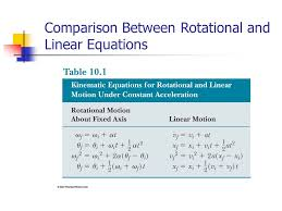 circular motion and other applications of newton s laws ppt