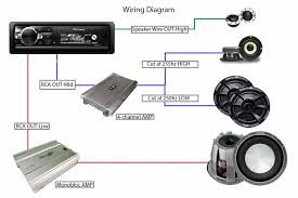 4 channel amp 2 speakers 1 sub wiring diagram on 4 download