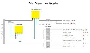 ecu pin connections list