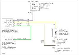 2005 jeep liberty radiator fan 2005 jeep liberty wiring diagram efcaviation com