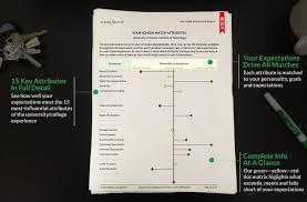 Canadavisa Resume Builder Reference Letter For Canada Visa Compudocs Us Canadian Standard