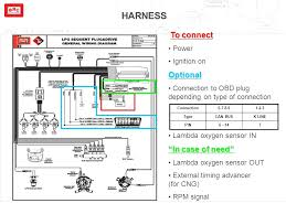 sequent plug u0026 drive lpg and cng ppt video online download