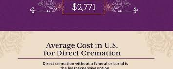 what is the cost of cremation resources archives neptune society