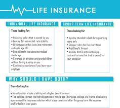 personal vs group life insurance chart
