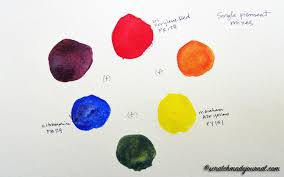 5 tips for setting up a watercolor palette u2014 scratchmade journal