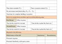 emergency drill report template emergency drill report template professional and high quality