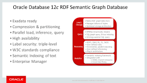 what u0027s new in oracle database 12c graph database ppt download