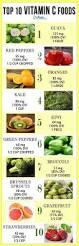 eat them up walnuts arthritis diet advice pinterest remedies
