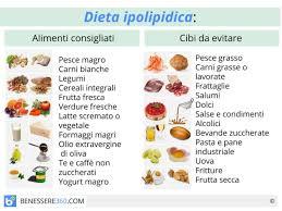 alimenti anticolesterolo dieta colesterolo dieta anticolesterolo dietcare quali