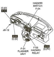 2005 kia sedona no turn signals work front back or dash all