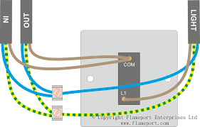 wiring for a single loft or garage light in lights and outlets on