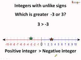 maths how to compare integers english youtube