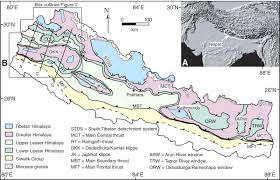 Himilayas Map Forward Modeling The Kinematic Sequence Of The Central Himalayan
