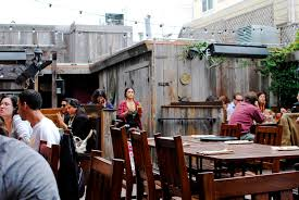 El Patio San Francisco Where To Eat Drink Outside The Ultimate Guide To San