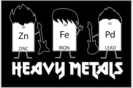 what are the heavy metals on the periodic table heavy metals periodic table of elements poster teeshirtpalace