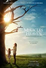 The Miracle True Story Miracles From Heaven True Story Astonishing Outcome