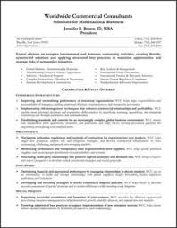 Resume Summary Statement Samples by Retail Manager Resume Example Http Topresume Info Retail