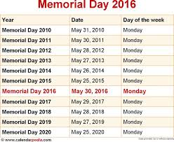 best 25 federal ideas on memorial day quotes