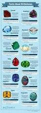 birthstones fairies 109 best birthstones images on pinterest birthstones gemstones
