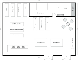 Floor Plan Creater Convenience Store Floorplan Doc Pinterest Convenience