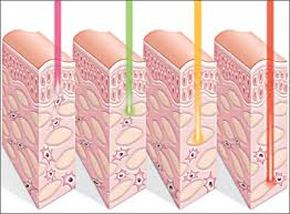 Light Therapy For Skin How Sad Light Therapy Can Help Bioveris Diagnostics